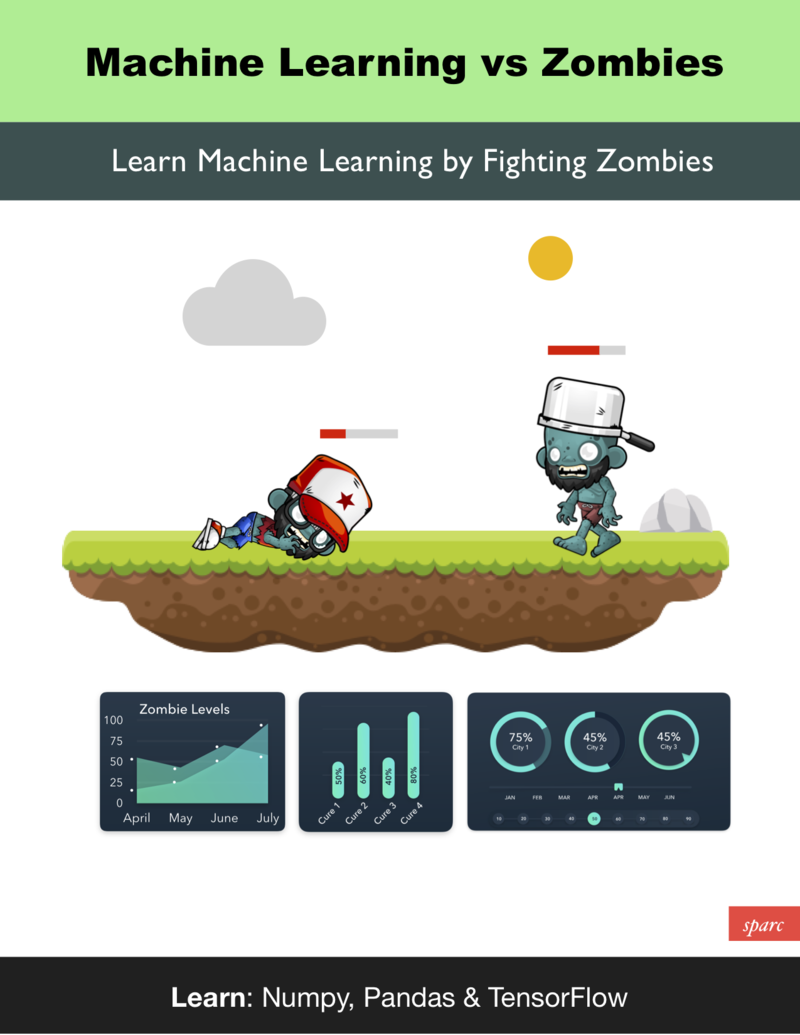 Machine Learning vs Zombies by sparky [Leanpub PDF/iPad/Kindle]
