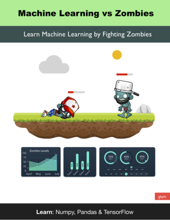 Machine Learning vs Zombies