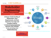 Stakeholder Engineering: The 'Stakeholder Systems Engineering' Discipline