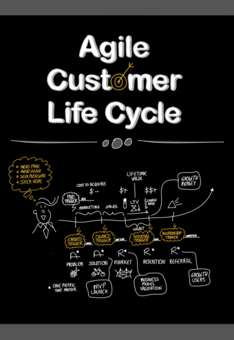 Agile Customer Life Cycle
