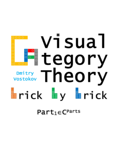 Visual Category Theory Brick by Brick, Part 1