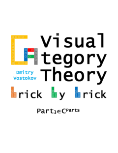 Visual Category Theory Brick by Brick, Part 3
