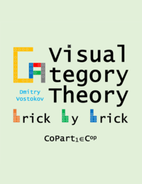 Visual Category Theory, CoPart 1