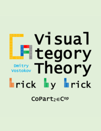 Visual Category Theory, CoPart 2
