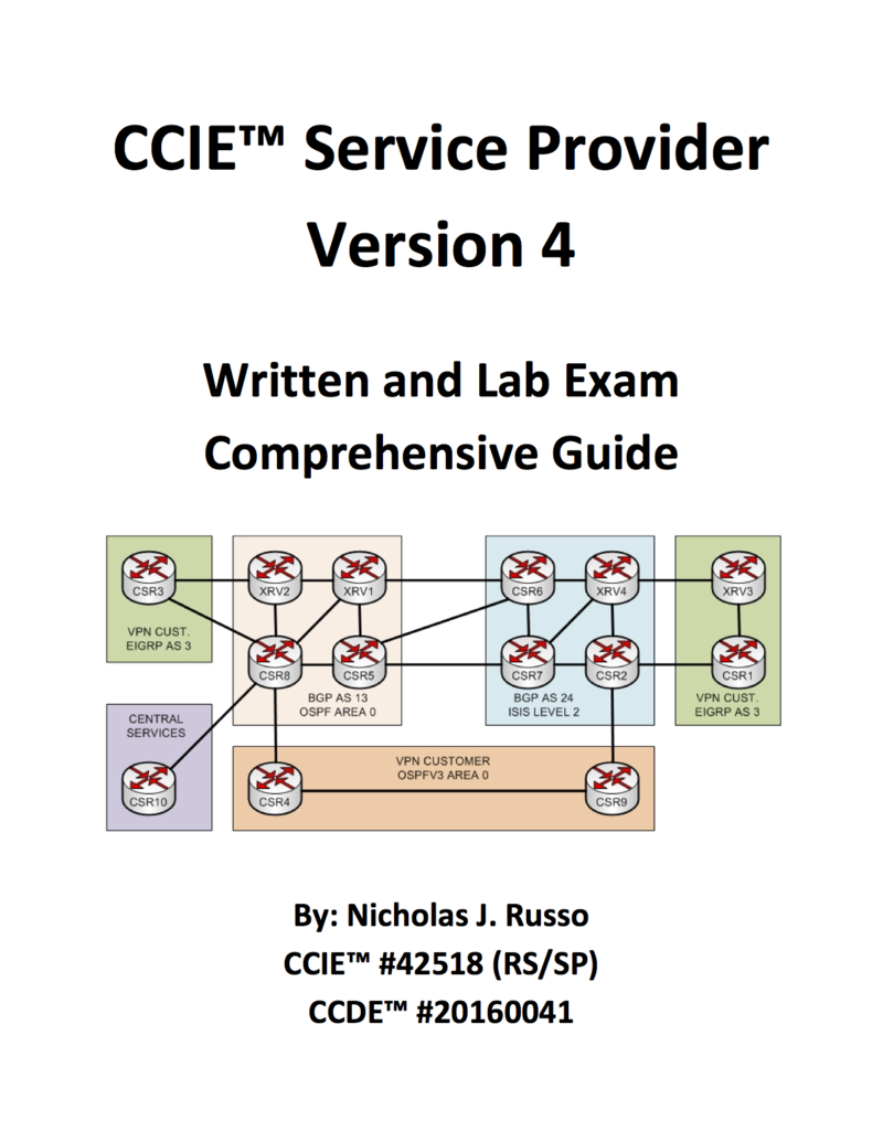 Packet Guide To Core Network Protocols Pdf