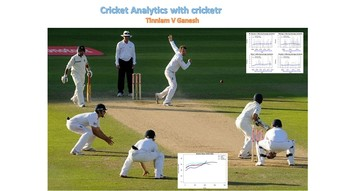 Cricket analytics with cricketr