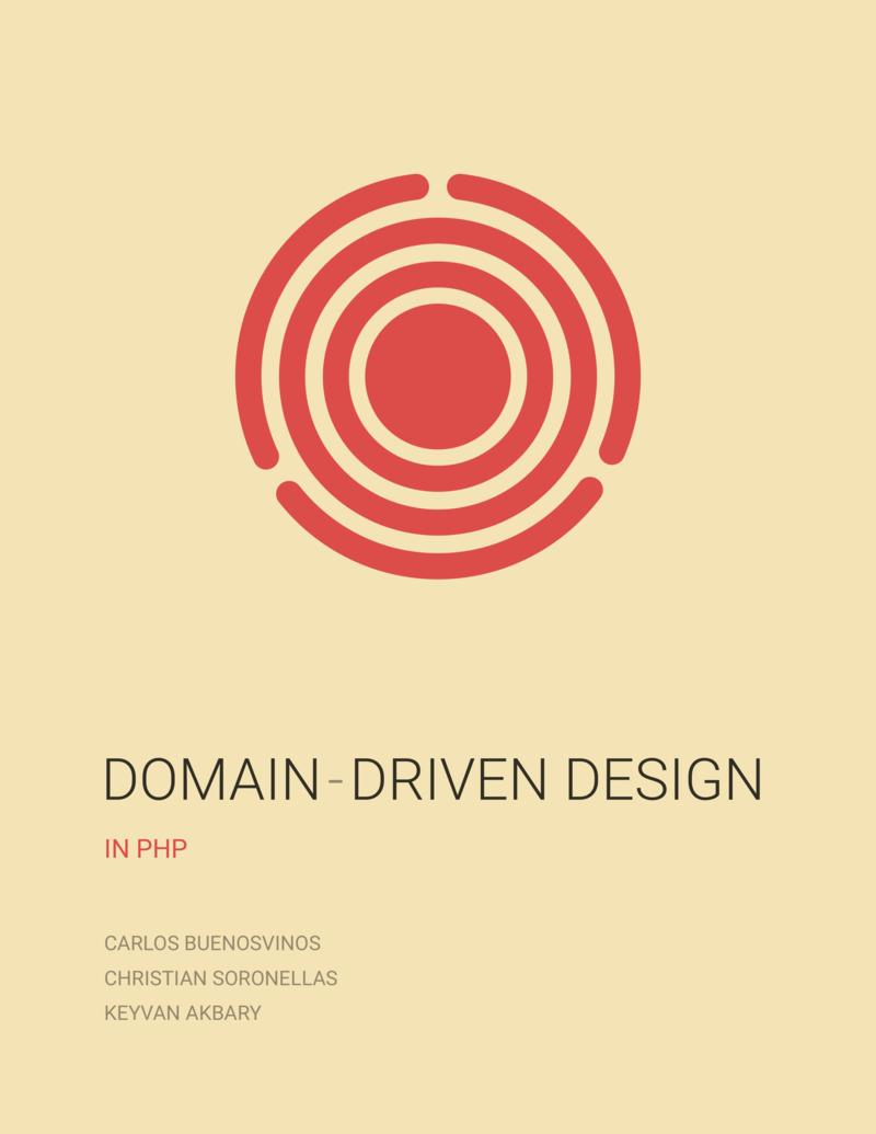 Domain Driven By Carlos Buenosvinos Et Al Pdf Ipad Kindle