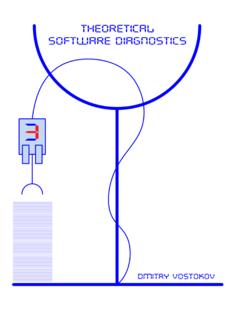 Theoretical Software Diagnostics