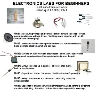 Electronics labs for beginners - to get started with electronics