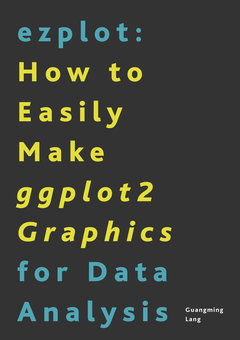 ezplot: How to Easily Make ggplot2 Graphics for Data Analysis