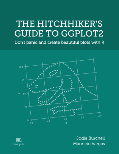 The Hitchhiker's Guide to Ggplot2