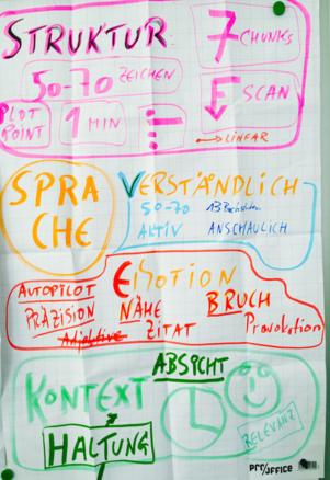 Anleitung für gute PR-Texte: Seminar-Material