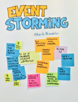 Introducing EventStorming