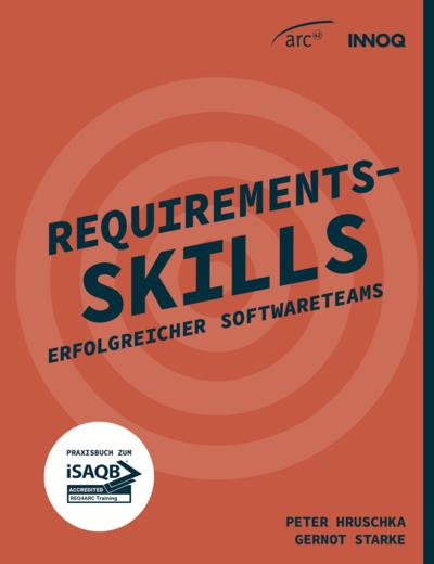 Requirements-Skills erfolgreicher Softwareteams