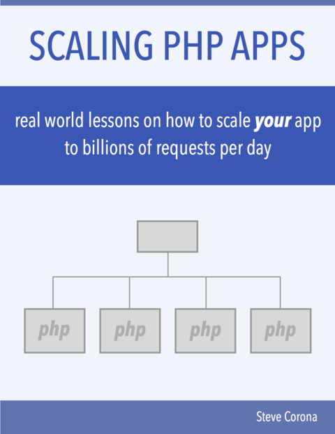 Scaling PHP7… by Steve Corona [Leanpub PDF/iPad/Kindle]
