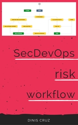 SecDevOps Risk Workflow
