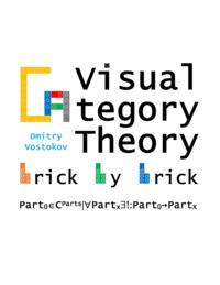 Visual Category Theory Brick by Brick, Part 0
