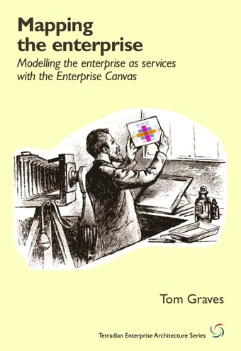 Mapping the enterprise
