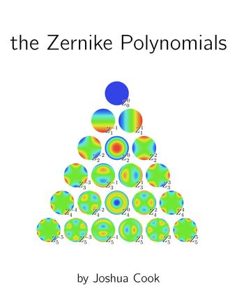 The Zernike Polynomials