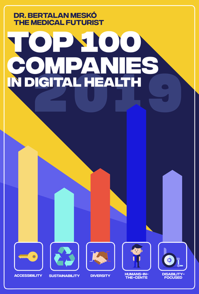 Top 100 Digital Health Companies Addressing Real-World Needs