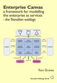 Enterprise Canvas