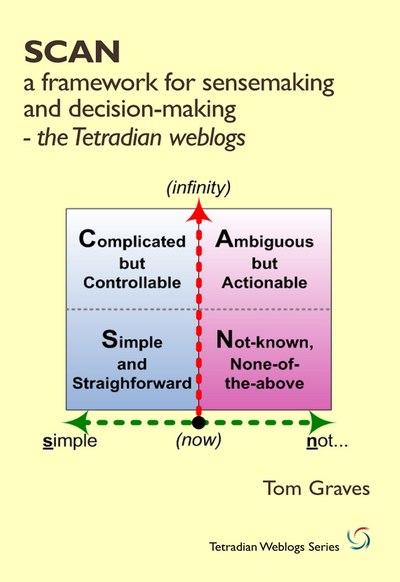 SCAN framework