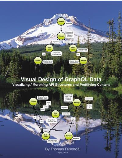 Visual Design of GraphQL Data