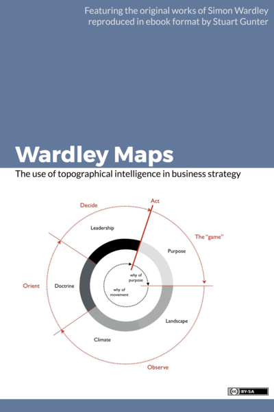 Wardley Maps