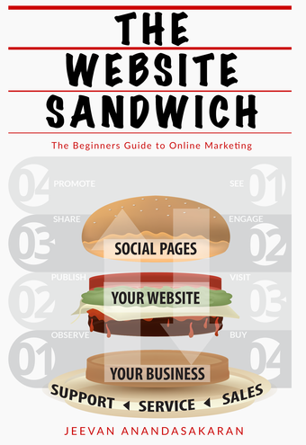 The Website Sandwich