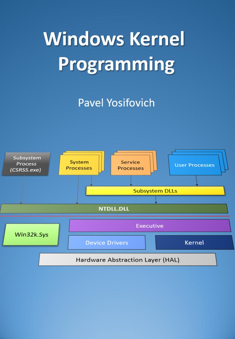Windows Kernel… by Pavel Yosifovich [Leanpub PDF/iPad/Kindle]